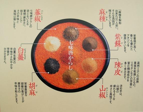 八幡屋礒五郎七味ごま60g缶 信州長野善光寺のお土産