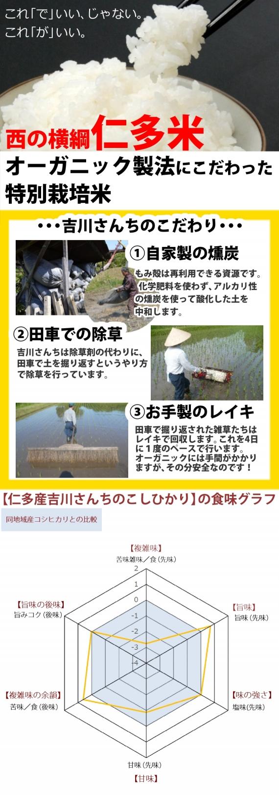 【農薬不使用・天日干し乾燥の仁多米 吉川さんちのコシヒカリ5kg】2年産【送料込み】